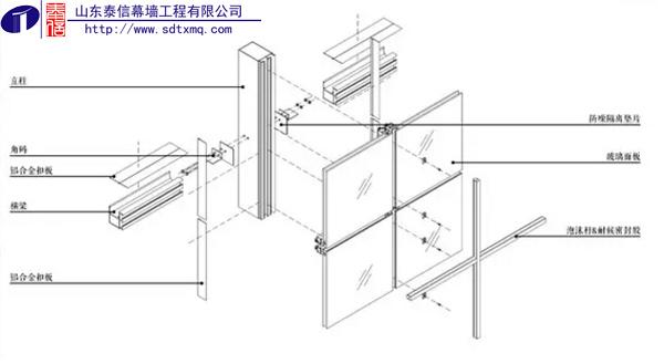 构件式幕墙的构造和安装,由预埋件将幕墙立柱和土建结构相连,如图1;接着将横梁连接到立柱上,如图2;通过立柱连接套蕊完成上下立柱的衔接,最后安装玻璃面板,如图3。      明框会有扣盖,可以做各种线脚造型,如图。    隐框则是用耐候密封胶来封堵玻璃与玻璃之间的缝隙,如图。